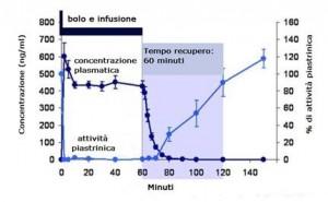 fig 1 Menozzi