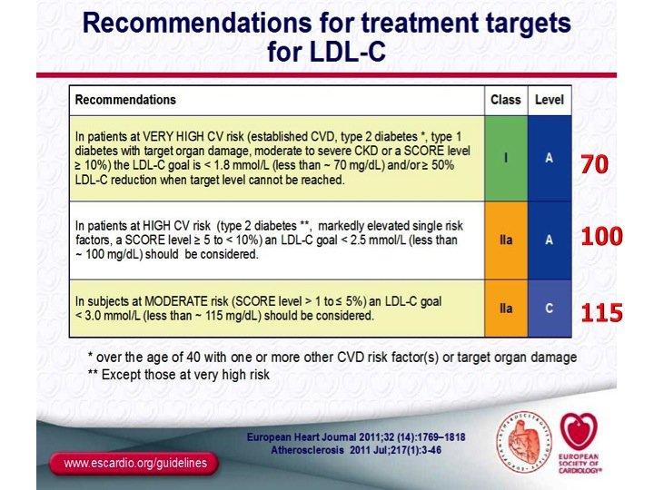 6. La Società Europea, come noto, ha individuato nel colesterolo LDL il target principale e ha stabilito target differenziati a seconda del livello di rischio del paziente (moderato 115 LDL – alto 100 LDL – altissimo 70 LDL).