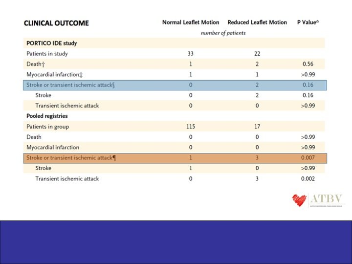 Brancati trombosi bioprotesi aortiche F1