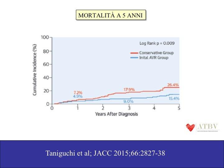 Padayattil stenosi valvolare aortica F1