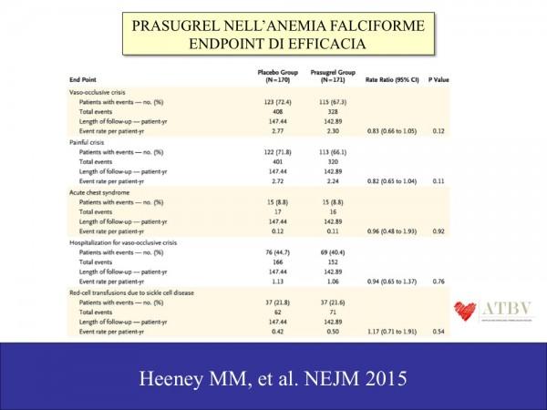 BRANCATI Anemia falciforme F1