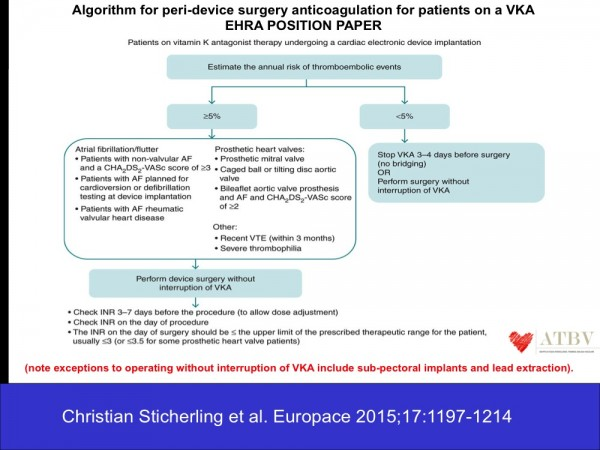 38. L'algoritmo suggerito per la gestione perioperatoria dell'anticoagulazione orale non si applica agli impianti sottopettorali e ai pazienti che verranno sottoposti all'estrazione dei cateteri.