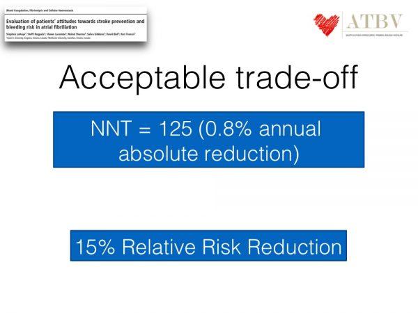 9. Quello che è emerso è che per i pazienti con FANV un beneficio accettabile per iniziare un trattamento anticoagulante è che riduca il rischio relativo del 15% e il rischio assoluto dello 0,8%.