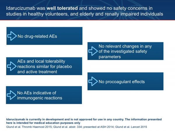 22. Across all groups of volunteers, there were no clinically relevant drug-related adverse events and no relevant changes in any of the investigated safety parameters. Adverse events and local tolerability reactions were similar for patients receiving placebo or idarucizumab. Idarucizumab itself has no effect on blood coagulation. As demonstrated by the endogenous thrombin potential (ETP) test, infusion of idarucizumab 8 g over 1 hour had no significant effect on thrombin peak, time to peak, lag time, and ETP area under the curve, showing no effect of idarucizumab on endogenous thrombin formation, even at very high concentrations. Importantly, there were no adverse events indicative of immediate immunogenic reactions and no persistent newly developed antidrug antibodies were observed. Overall, the results demonstrate that infusion of up to 8 g of idarucizumab was safe and well tolerated, both alone and in combination with dabigatran. Glund et al. Thromb Haemost 2015;113:943–51 Glund et al. abstr. 334; presented at ASH 2014 Glund et al. Lancet 2015;doi: 10.1016/S0140-6736(15)60732-2