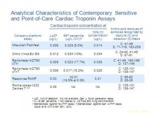 Analytica Characteristics2