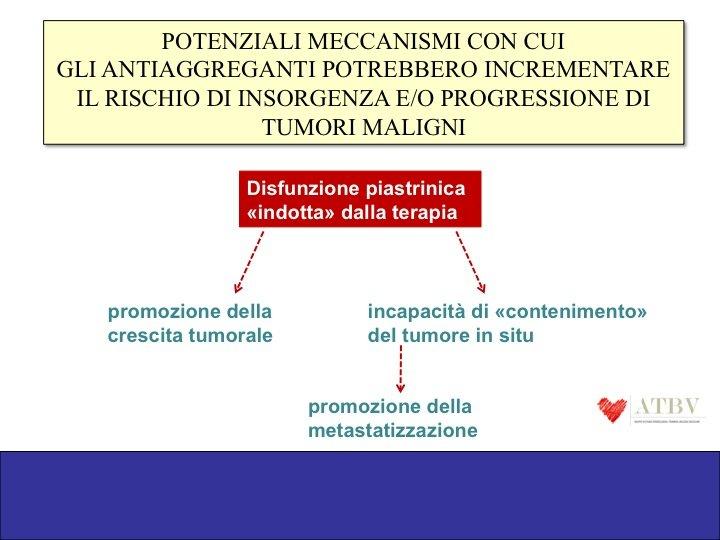 Brancati Antiaggreganti cancro F1