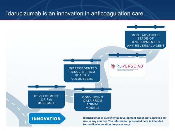16. So, the story of innovation of dabigatran etexilate has not stopped with randomized trials or real-world data. It is an ongoing journey, with the next step being the development of a specific reversal agent. This stage of the journey began with development of the antibody fragment molecule, idarucizumab.