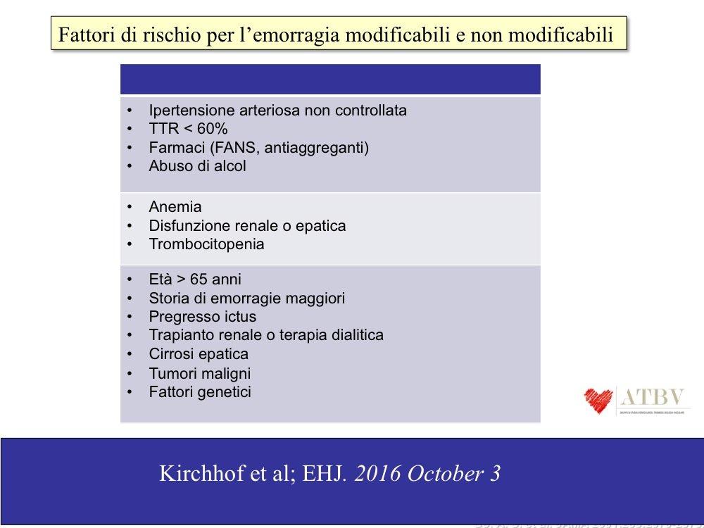La gestione della fibrillazione atriale: le nuove linee..